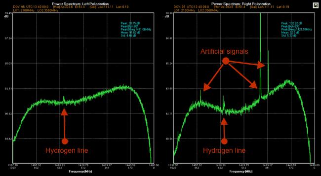 Cassiopea A registrata con il radiotelescopio SPIDER: allineamento automatico con RadioUniversePRO: la riga dell'idrogeno e le interferenze artificiali