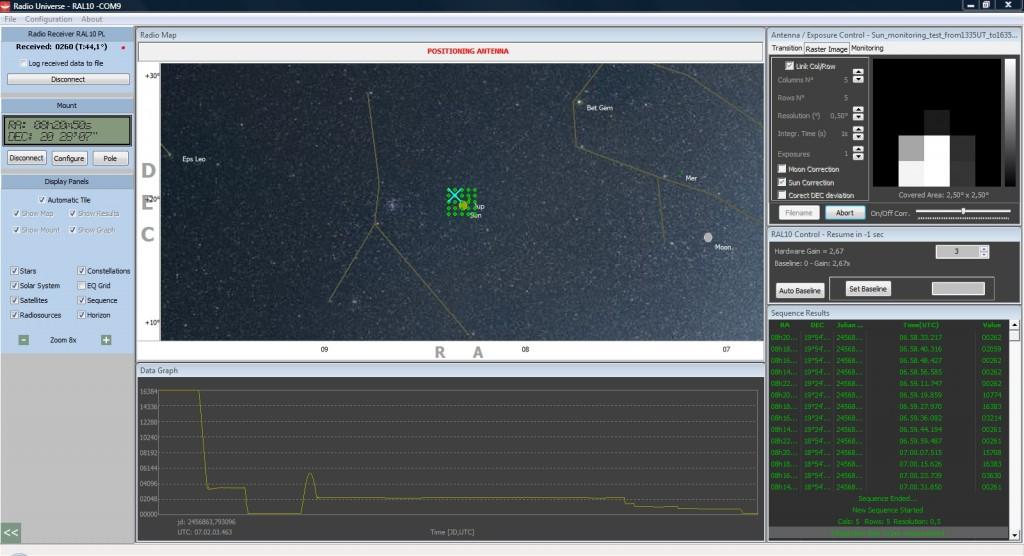 Per puntare correttamente il Sole con il radiotelescopio Spider230, è prima necessario riprendere una radio-immagine a bassa risoluzione.