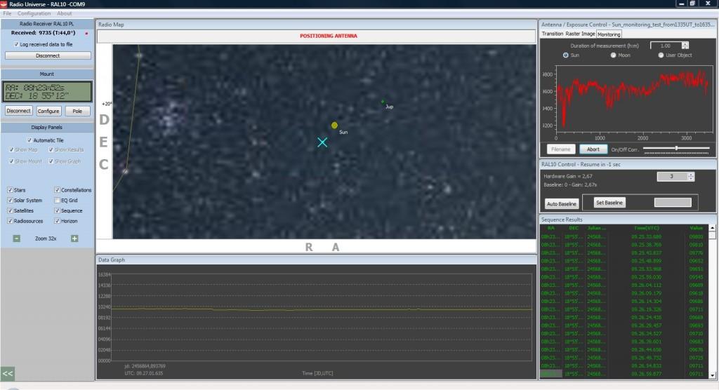 Possiamo registrare l'emissione radio del Sole sfruttando la funzionalità Monitoring di RadioUniverse