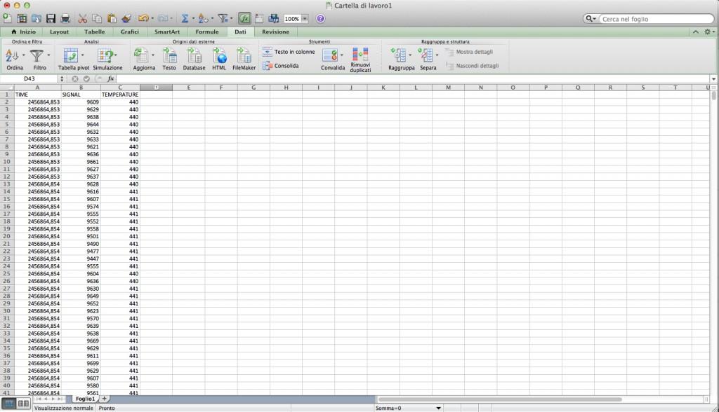 I dati importati nelle 3 colonne TIME, SIGNAL e TEMPERATURE