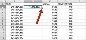 Emissione radio del Sole - Dati