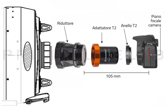 Celestron EdgeHD: schema per l'utilizzo del riduttore di focale 0,7x su EdgeHD 800