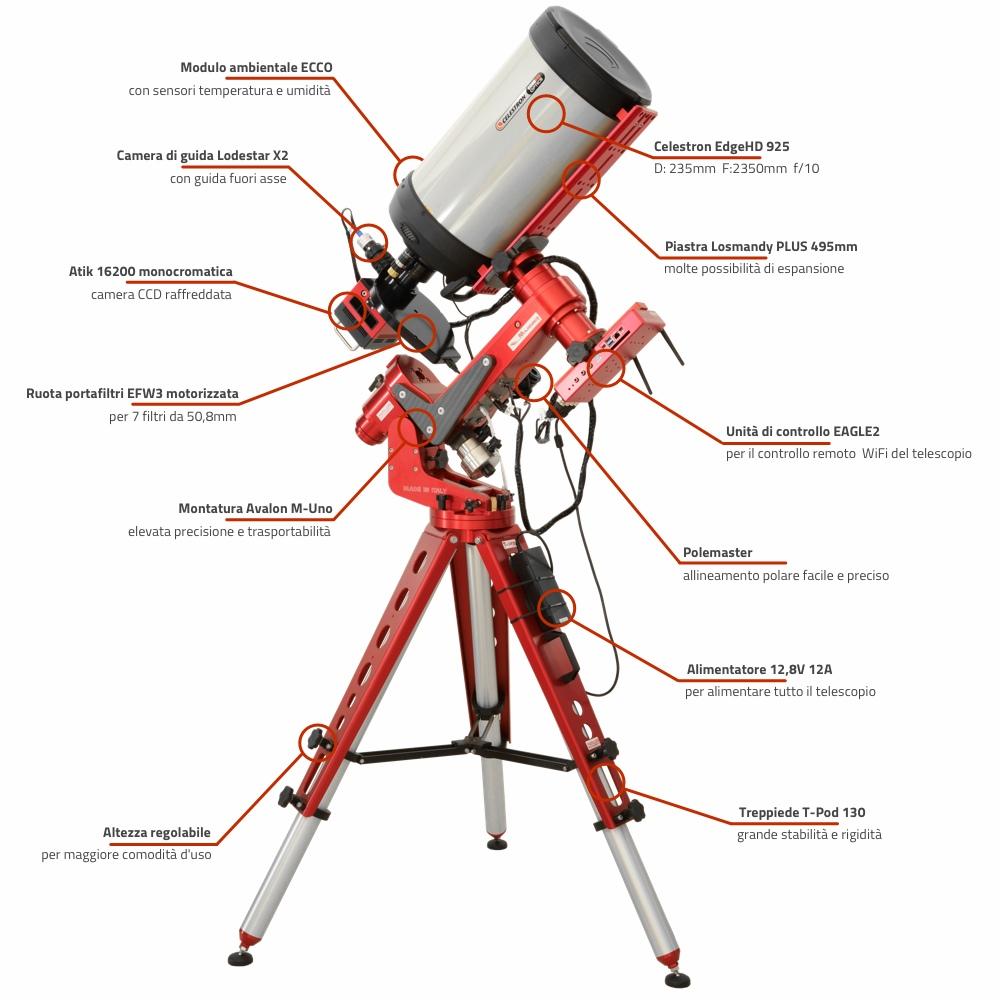 Un telescopio per tutto! Gli elementi che compongono il nostro telescopio